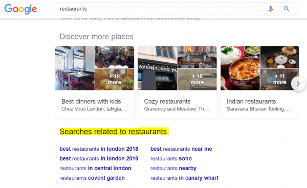restaurants seo related search terms