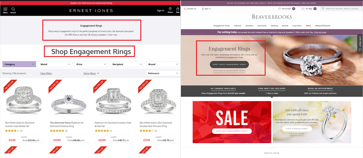jewellery on page content seo