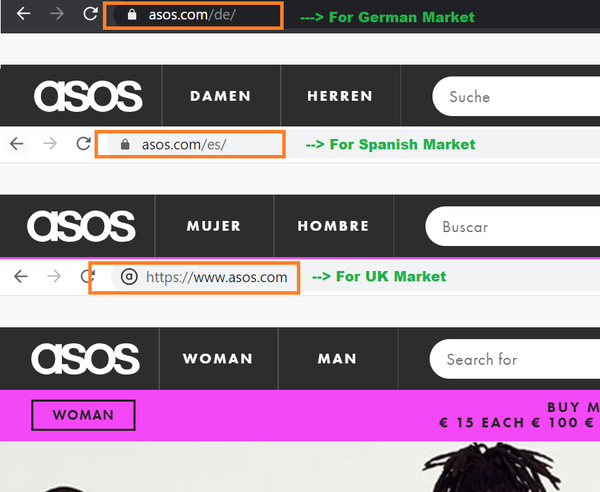 asos international seo country sub-folders