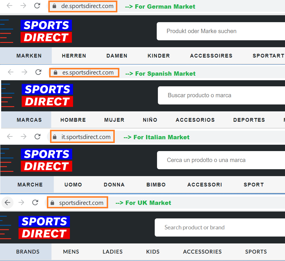 Sports Direct International SEO Country-based Sub-domains