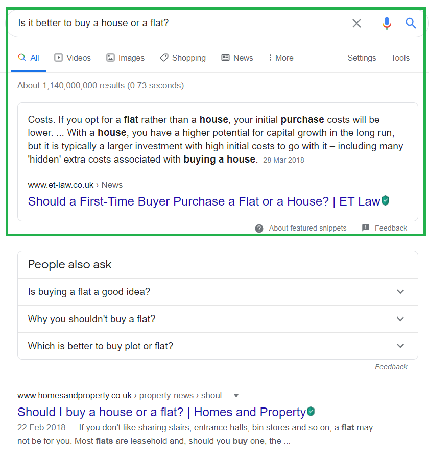 real estate seo featured snippets