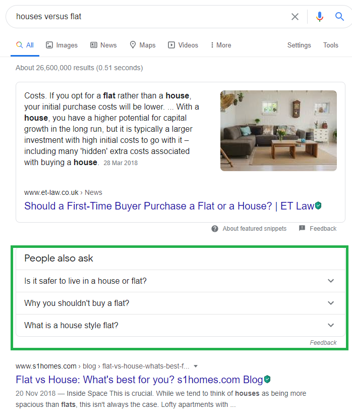 real estate SERP People Also Ask